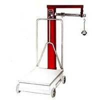 Send Your Enquiry Portable Plateform Scales